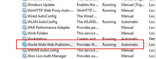 Word Wide Web Publishing Service